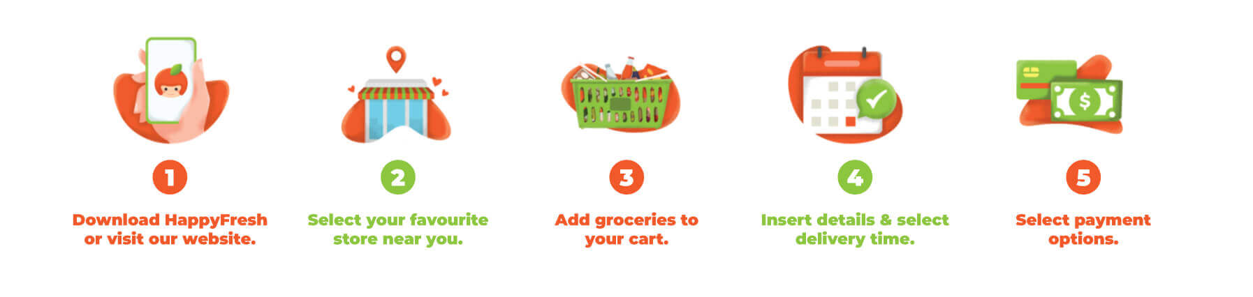 How to shop with HappyFresh